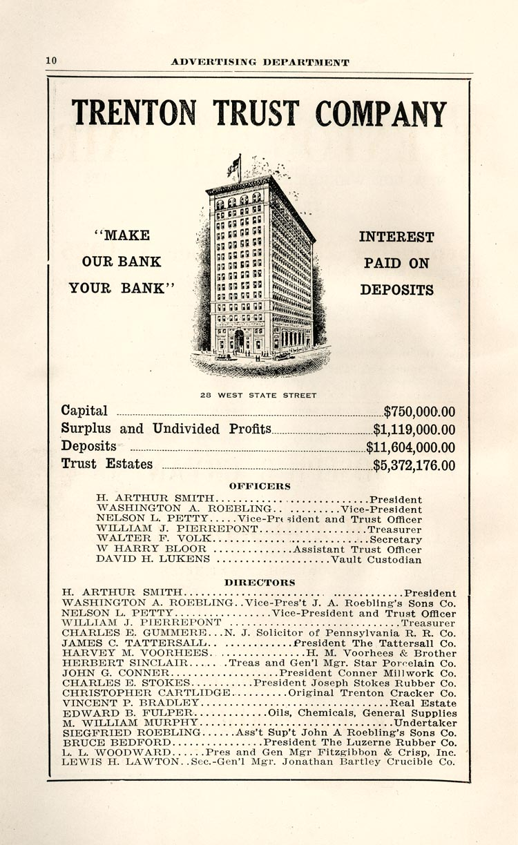 Advertisement for The Trenton Trust Company